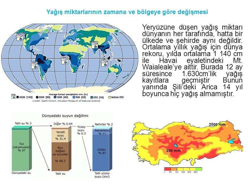 Yağış miktarlarının zamana ve bölgeye göre değişmesi