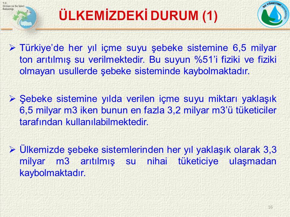 ÜLKEMİZDEKİ DURUM (1)