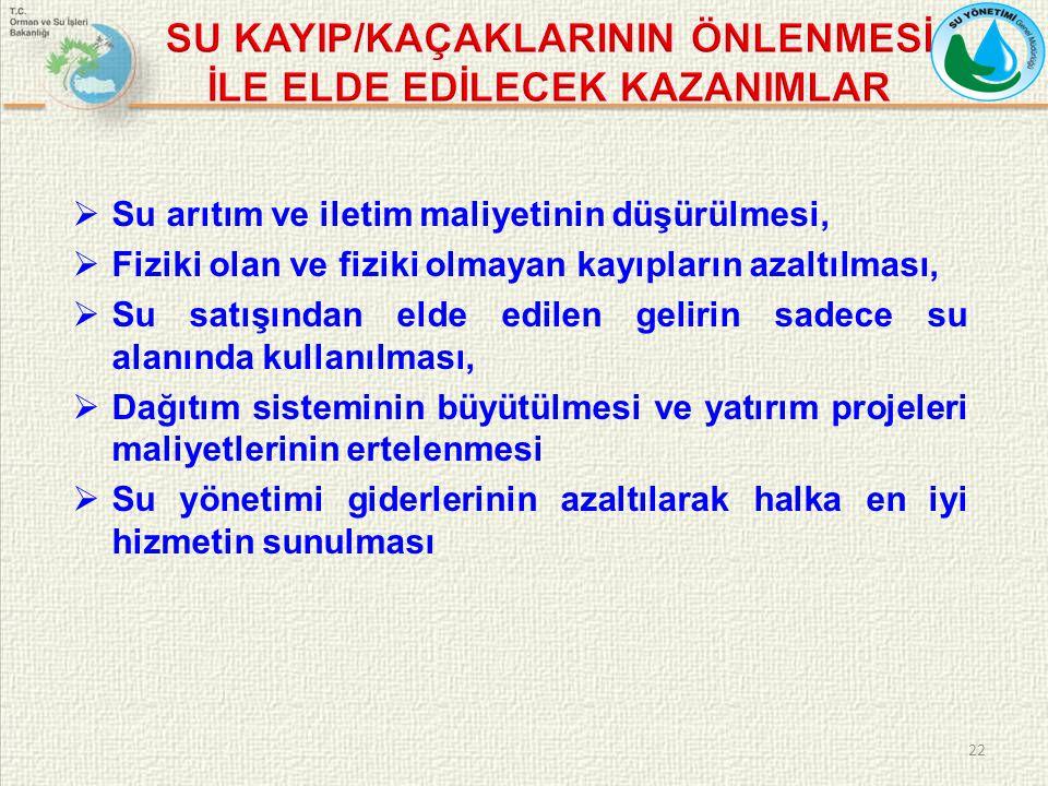 SU KAYIP/KAÇAKLARININ ÖNLENMESİ İLE ELDE EDİLECEK KAZANIMLAR