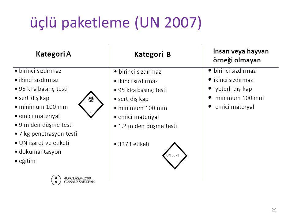 üçlü paketleme (UN 2007) Kategori A Kategori B İnsan veya hayvan