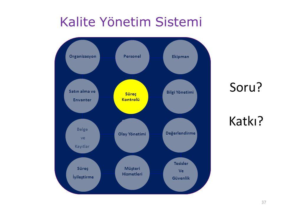 Soru Katkı Kalite Yönetim Sistemi Organizasyon Personel Ekipman