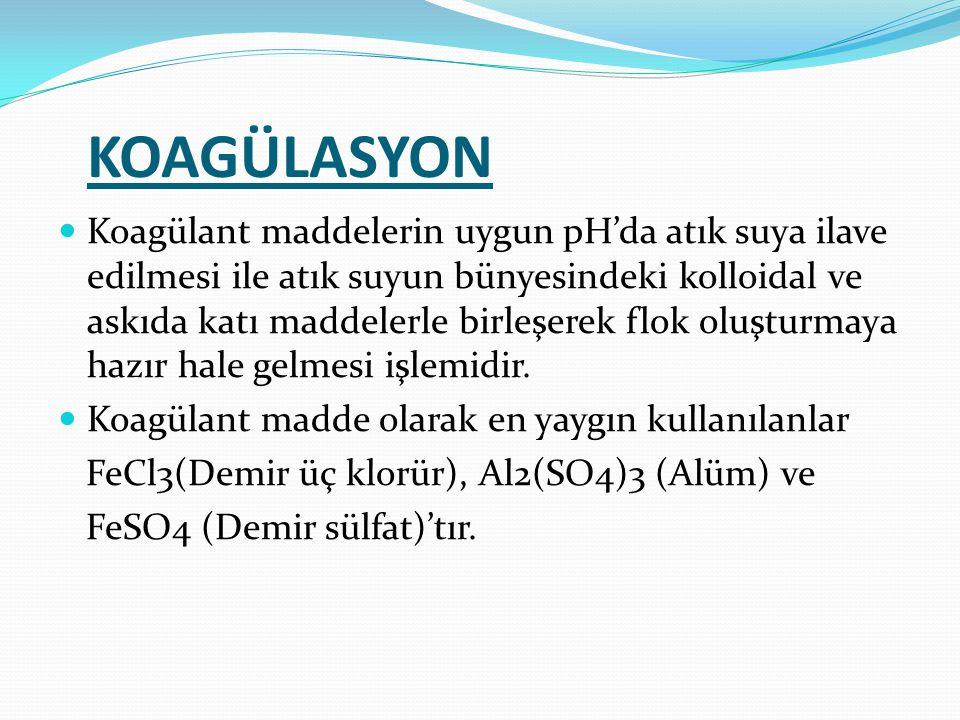 KOAGÜLASYON