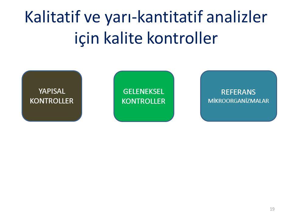 Kalitatif ve yarı-kantitatif analizler için kalite kontroller