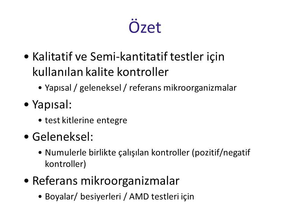 Özet Kalitatif ve Semi-kantitatif testler için kullanılan kalite kontroller. Yapısal / geleneksel / referans mikroorganizmalar.