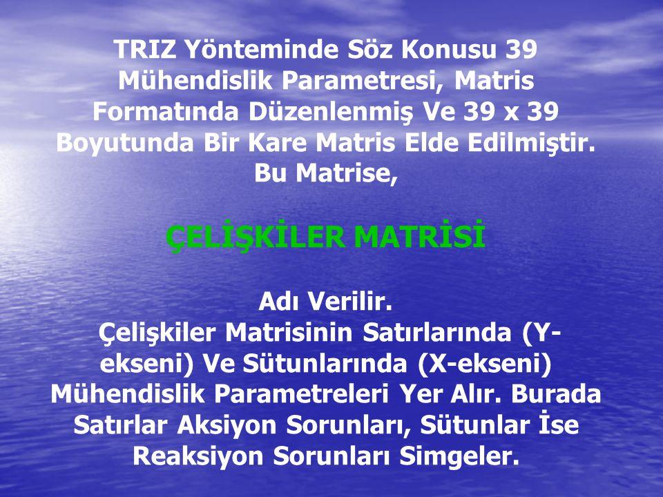 TRIZ Yönteminde Söz Konusu 39 Mühendislik Parametresi, Matris Formatında Düzenlenmiş Ve 39 x 39 Boyutunda Bir Kare Matris Elde Edilmiştir.