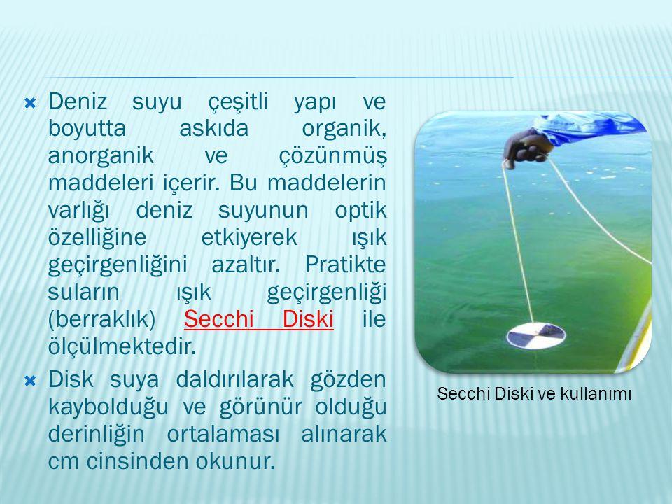 Deniz suyu çeşitli yapı ve boyutta askıda organik, anorganik ve çözünmüş maddeleri içerir. Bu maddelerin varlığı deniz suyunun optik özelliğine etkiyerek ışık geçirgenliğini azaltır. Pratikte suların ışık geçirgenliği (berraklık) Secchi Diski ile ölçülmektedir.