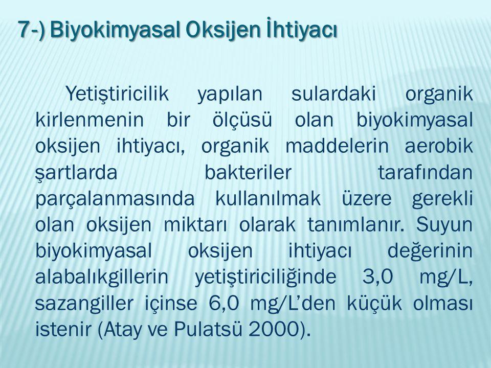 7-) Biyokimyasal Oksijen İhtiyacı