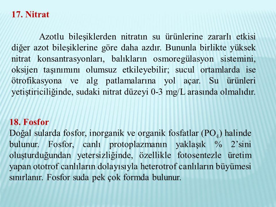 17. Nitrat