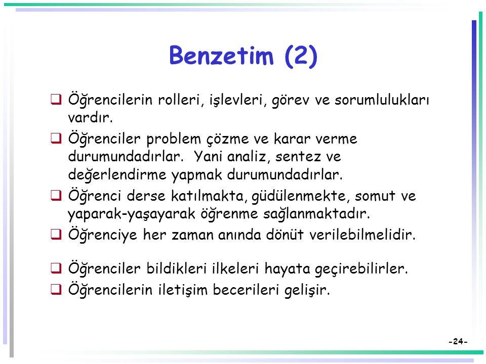 Benzetim (2) Öğrencilerin rolleri, işlevleri, görev ve sorumlulukları vardır.