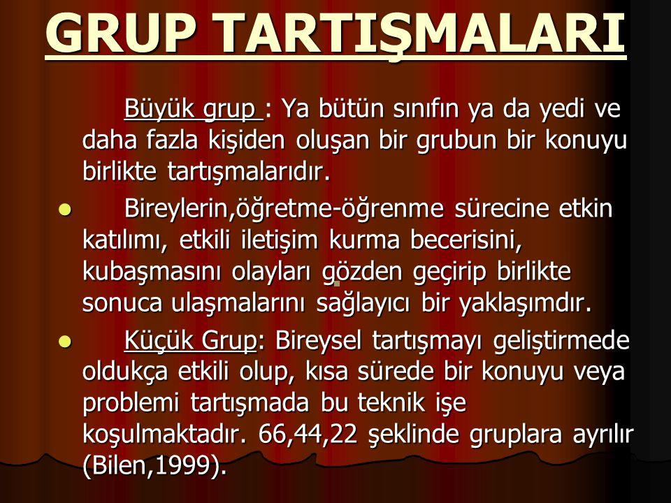 GRUP TARTIŞMALARI Büyük grup : Ya bütün sınıfın ya da yedi ve daha fazla kişiden oluşan bir grubun bir konuyu birlikte tartışmalarıdır.