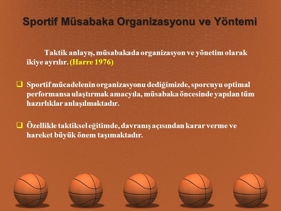 Sportif Müsabaka Organizasyonu ve Yöntemi