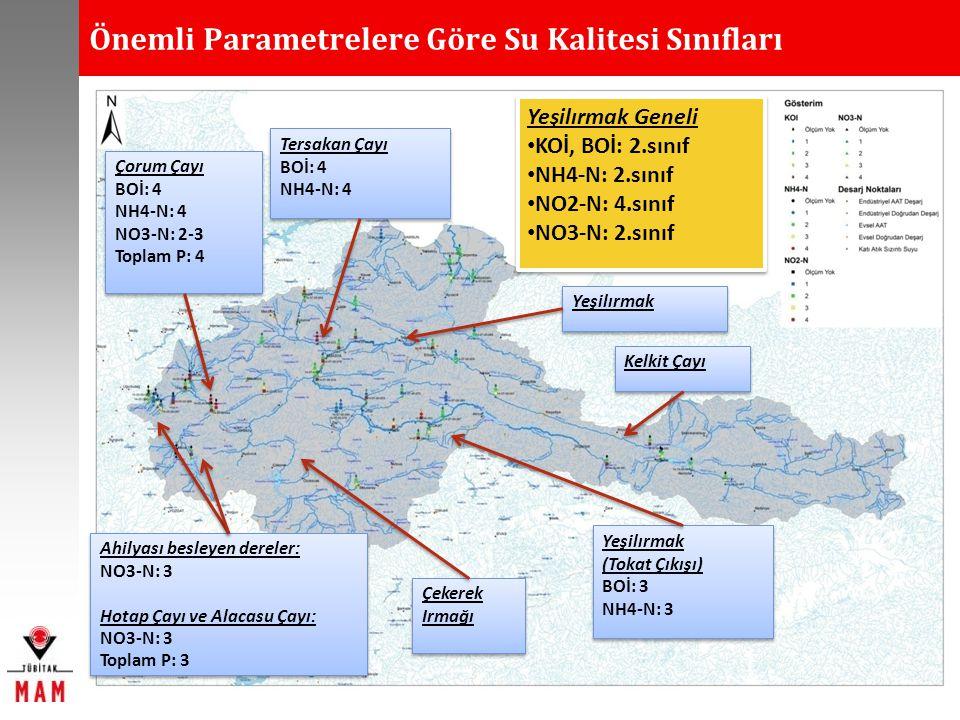 Önemli Parametrelere Göre Su Kalitesi Sınıfları