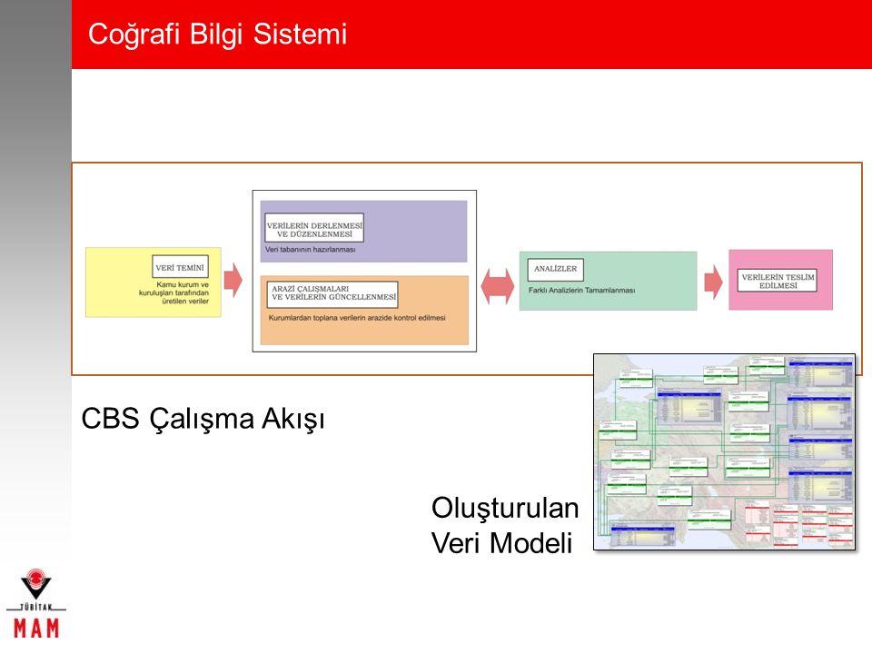 Coğrafi Bilgi Sistemi CBS Çalışma Akışı Oluşturulan Veri Modeli