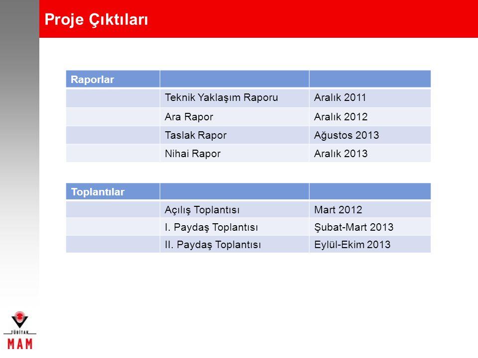 Proje Çıktıları Raporlar Teknik Yaklaşım Raporu Aralık 2011 Ara Rapor
