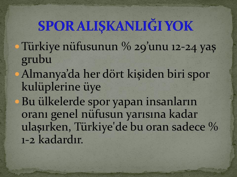 SPOR ALIŞKANLIĞI YOK Türkiye nüfusunun % 29'unu 12-24 yaş grubu