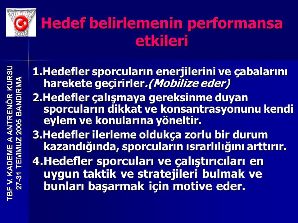 Hedef belirlemenin performansa etkileri