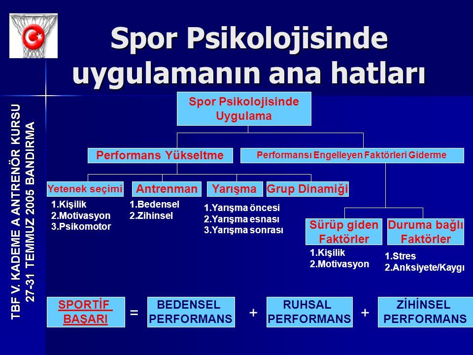 Spor Psikolojisinde uygulamanın ana hatları