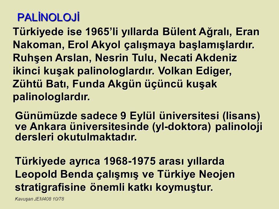 PALİNOLOJİ