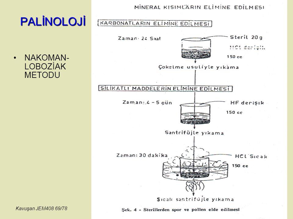 PALİNOLOJİ NAKOMAN-LOBOZİAK METODU Kavuşan JEM408 69/78