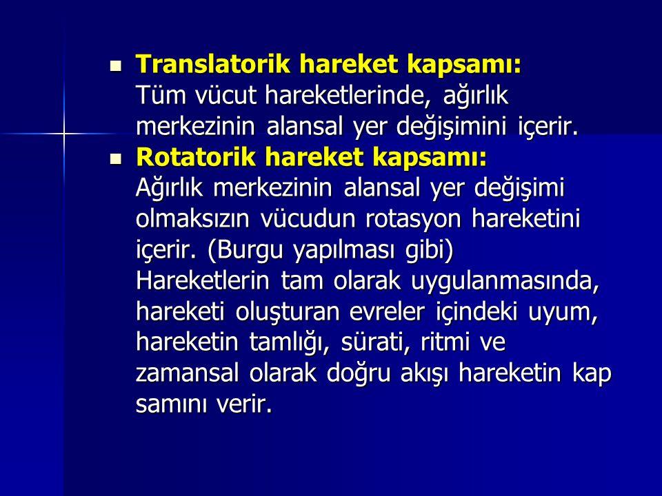 Translatorik hareket kapsamı: