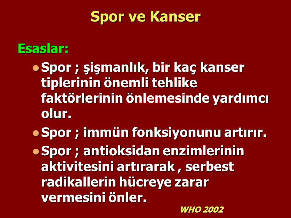 Spor ve Kanser Esaslar: