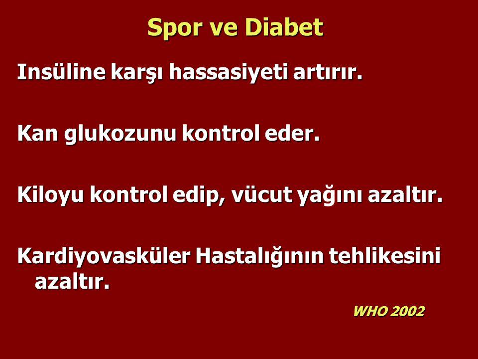 Spor ve Diabet Insüline karşı hassasiyeti artırır.