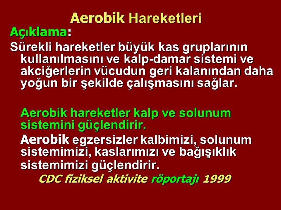 Aerobik Hareketleri Açıklama: