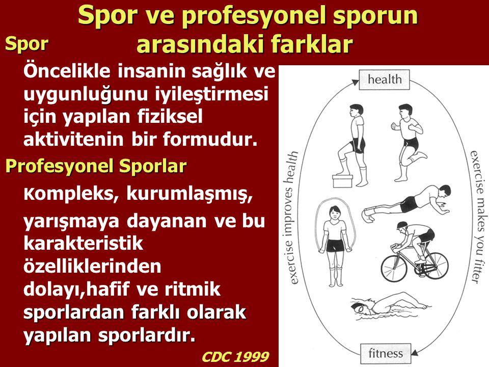 Spor ve profesyonel sporun arasındaki farklar