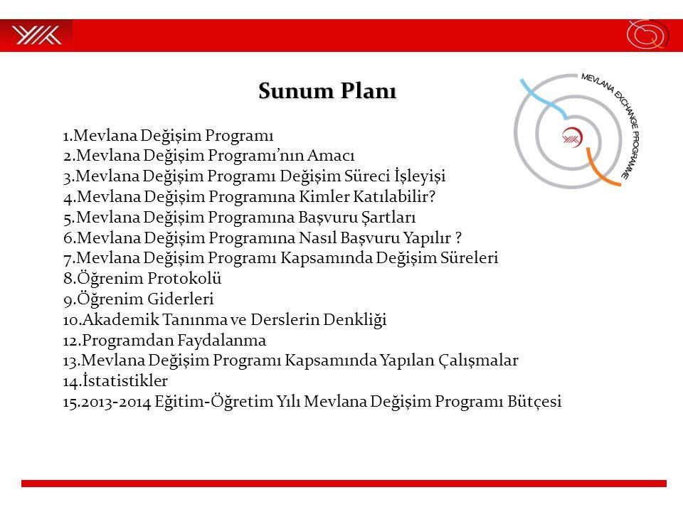 Sunum Planı Mevlana Değişim Programı