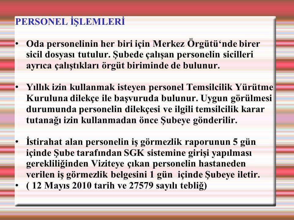 PERSONEL İŞLEMLERİ