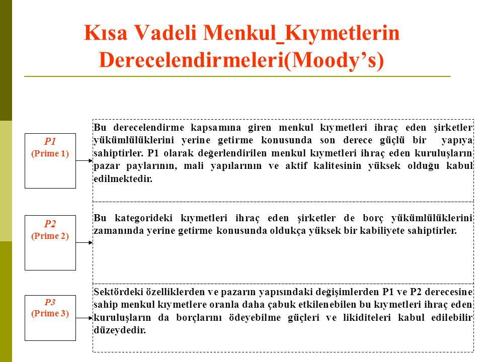 Kısa Vadeli Menkul Kıymetlerin Derecelendirmeleri(Moody's)