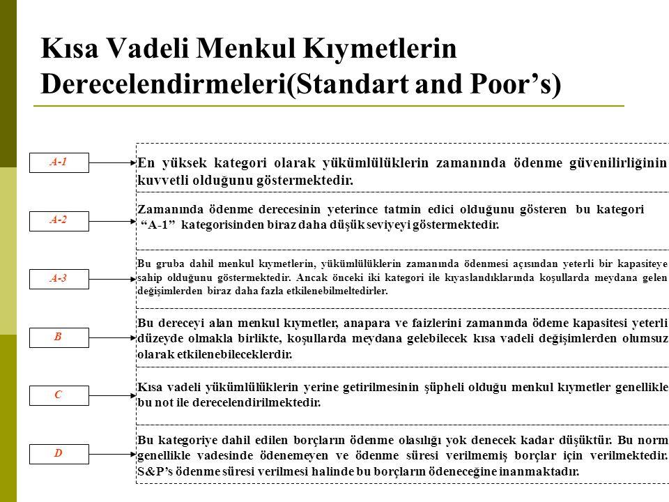 Kısa Vadeli Menkul Kıymetlerin Derecelendirmeleri(Standart and Poor's)