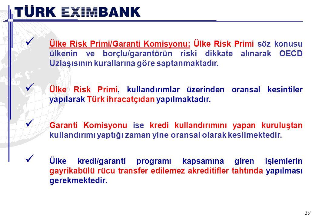 Projelerin Finansman Yapıları: