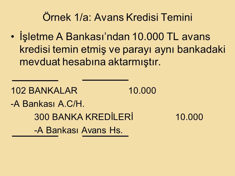Örnek 1/a: Avans Kredisi Temini