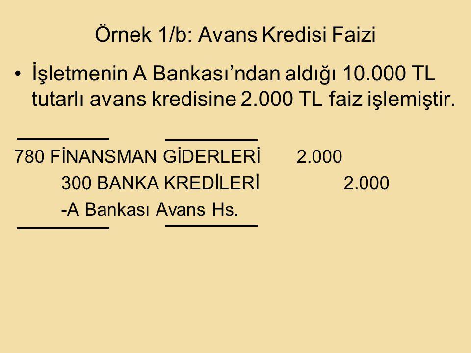 Örnek 1/b: Avans Kredisi Faizi