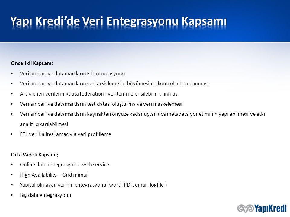 Yapı Kredi'de Veri Entegrasyonu Kapsamı