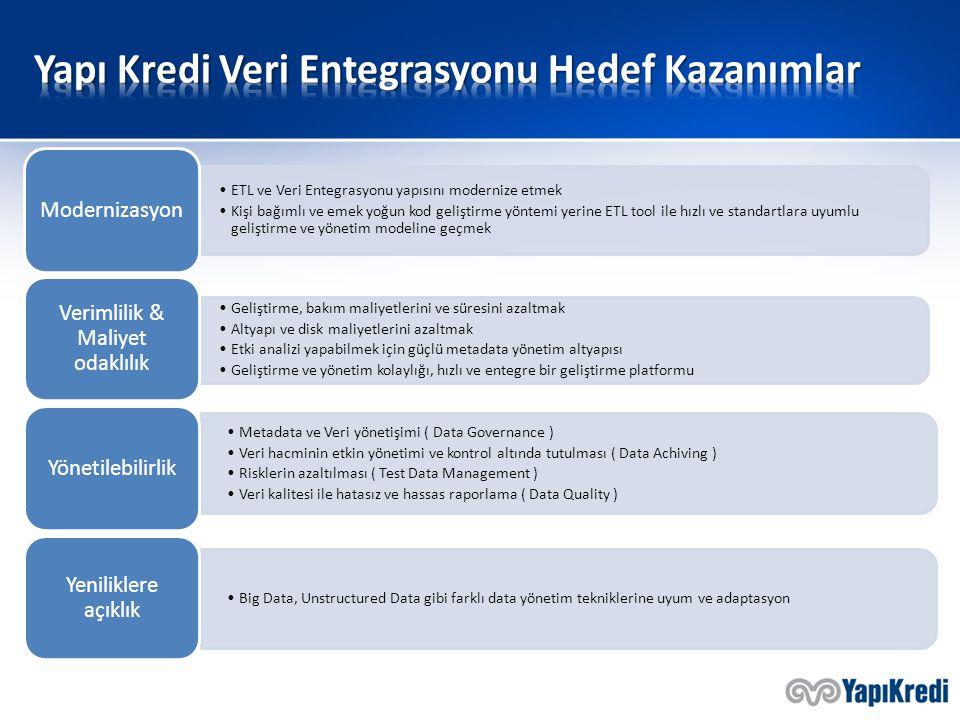 Yapı Kredi Veri Entegrasyonu Hedef Kazanımlar