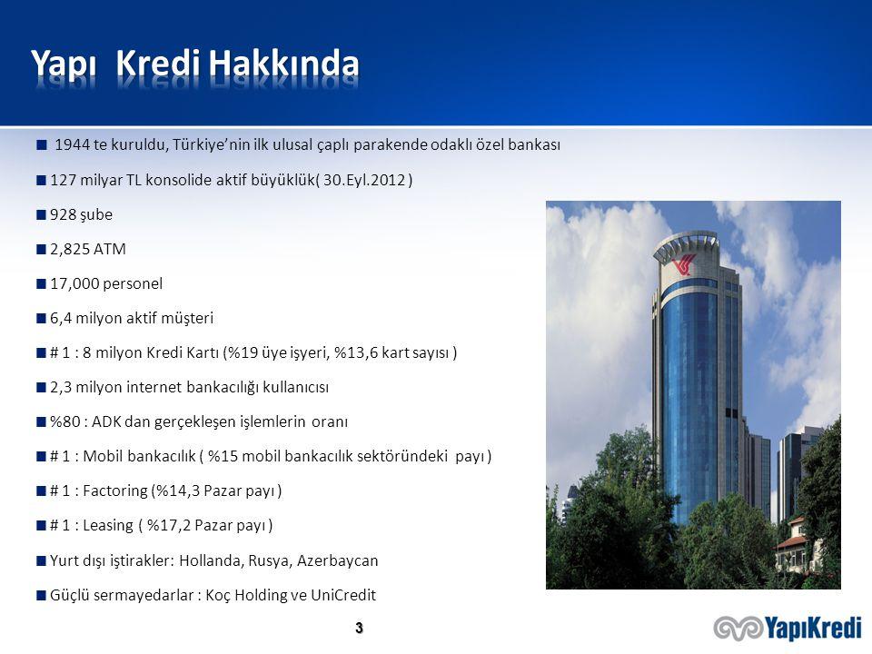 Yapı Kredi Hakkında 1944 te kuruldu, Türkiye'nin ilk ulusal çaplı parakende odaklı özel bankası.