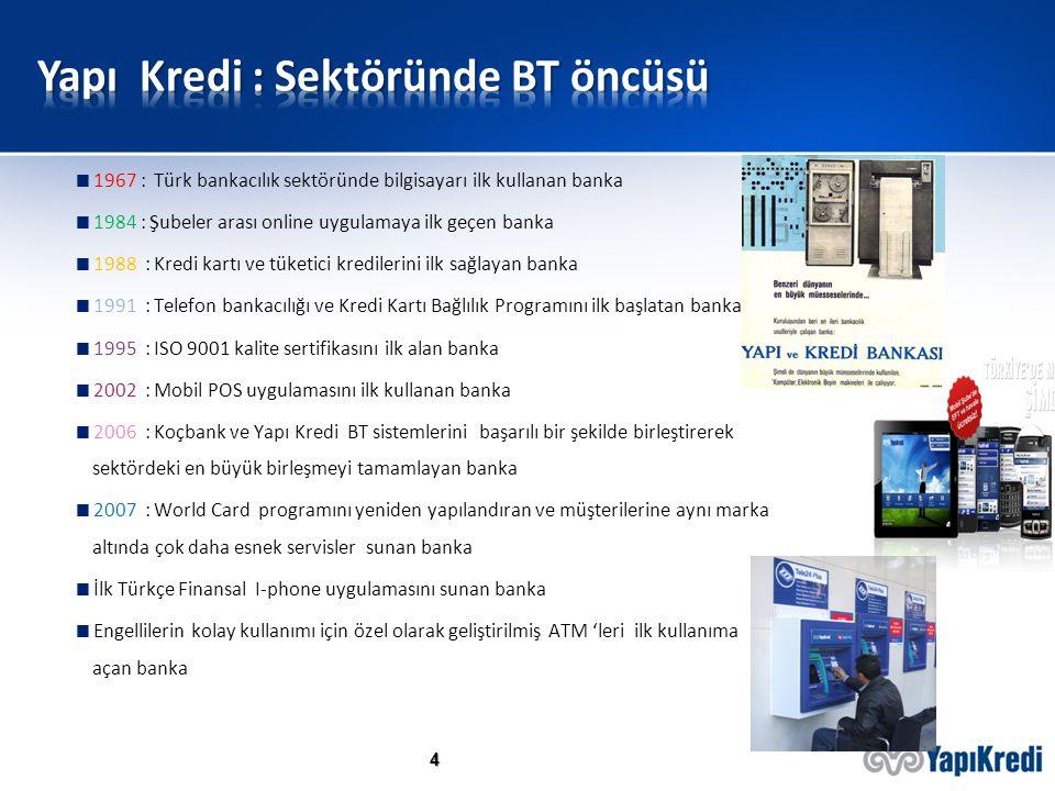 Yapı Kredi : Sektöründe BT öncüsü