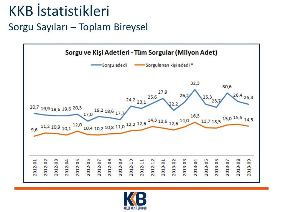KKB İstatistikleri Sorgu Sayıları – Toplam Bireysel