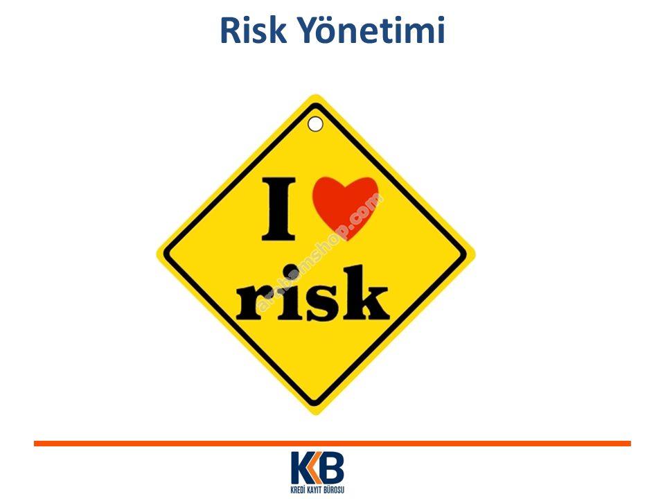 Risk Yönetimi Tanımlanan Ölçülen Yönetilen