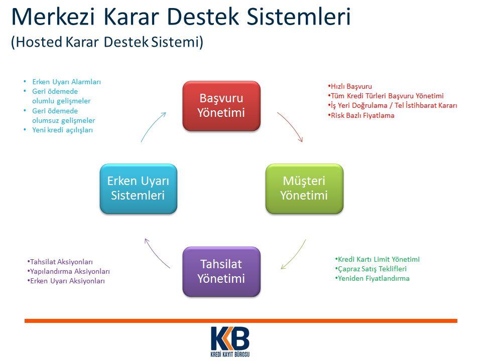 Merkezi Karar Destek Sistemleri (Hosted Karar Destek Sistemi)