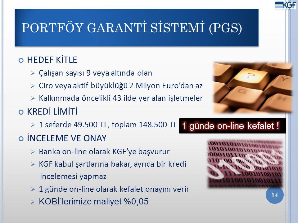 PORTFÖY GARANTİ SİSTEMİ (PGS)