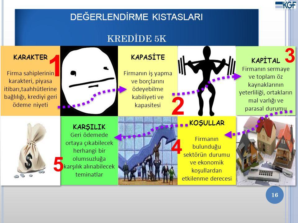 DEĞERLENDİRME KISTASLARI KREDİDE 5K