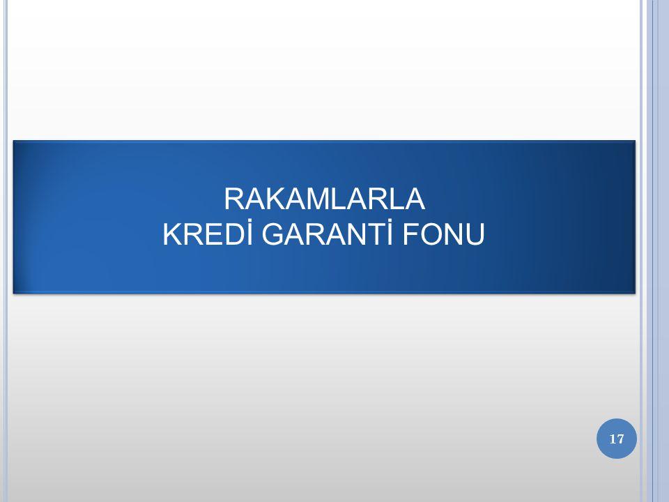 RAKAMLARLA KREDİ GARANTİ FONU