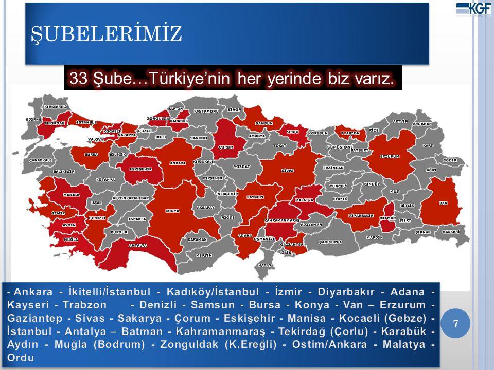 ŞUBELERİMİZ 33 Şube…Türkiye'nin her yerinde biz varız.