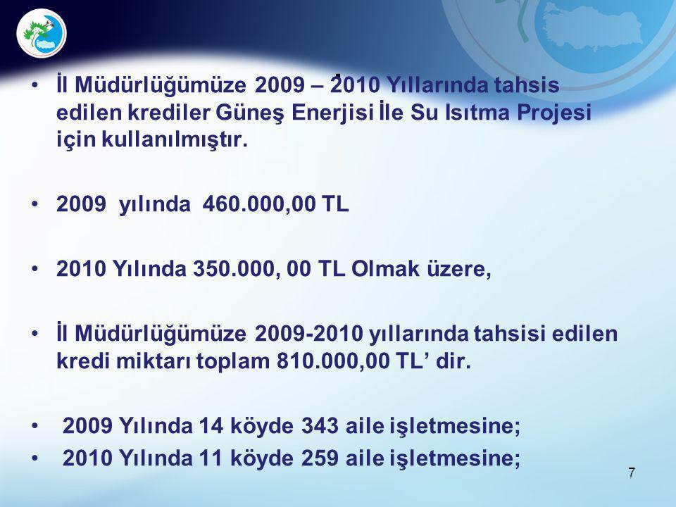. İl Müdürlüğümüze 2009 – 2010 Yıllarında tahsis edilen krediler Güneş Enerjisi İle Su Isıtma Projesi için kullanılmıştır.