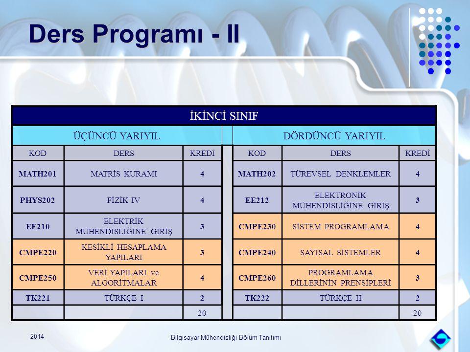 Ders Programı - II İKİNCİ SINIF ÜÇÜNCÜ YARIYIL DÖRDÜNCÜ YARIYIL KOD