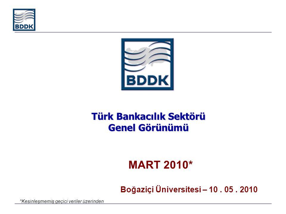 Türk Bankacılık Sektörü Genel Görünümü