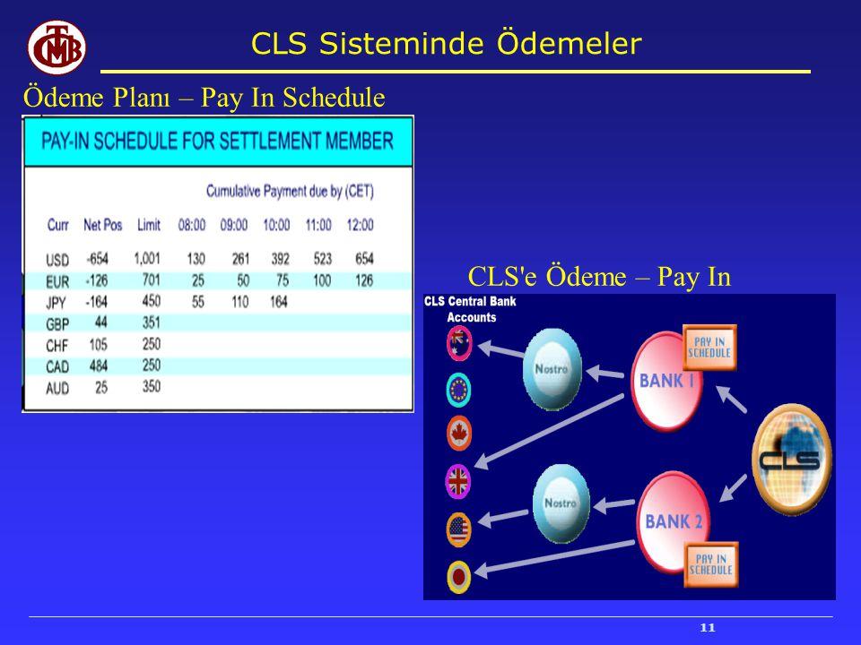 CLS Sisteminde Ödemeler